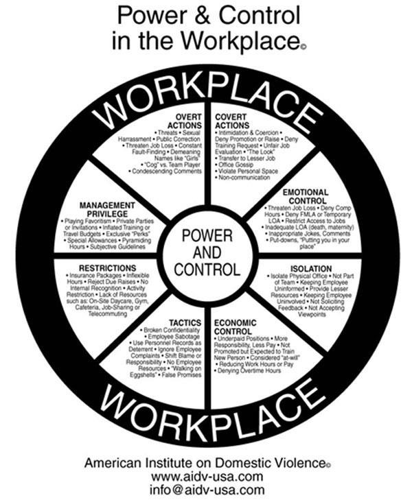 essay on managing stress in the workplace